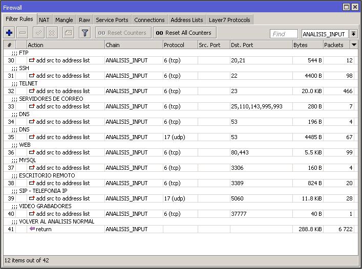 Firewall Mikrotik detectando ataque por apertura de puertos